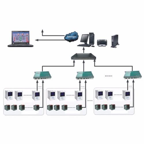 PMS-Qtouch智能电力监控系统
