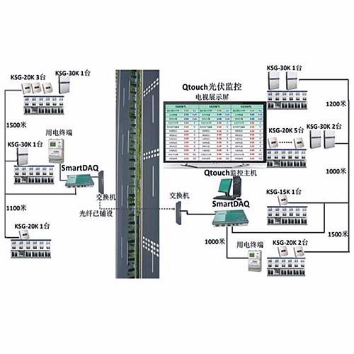 PMS-Qtouch光伏监控系统